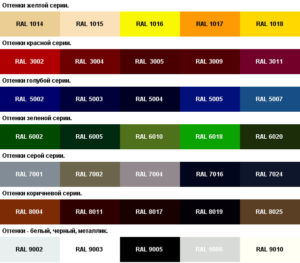 Цвет профнастила - RAL